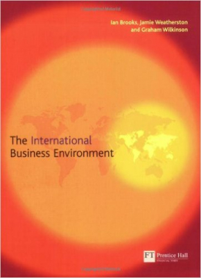Image of International Business Environment