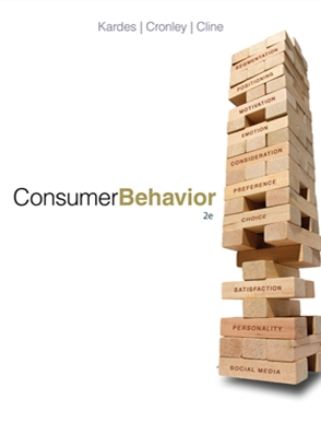 Image of Consumer Behavior