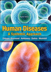 Image of Human Diseases : A Systemic Approach