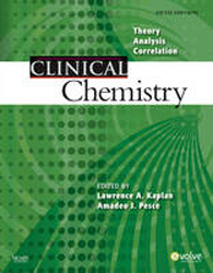 Image of Clinical Chemistry Theory Analysis Correlation