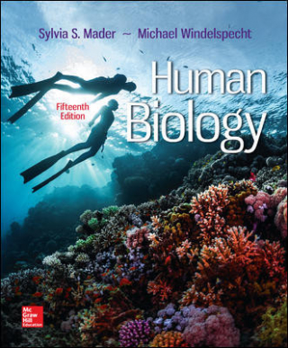 Image of Human Biology