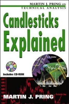 Image of Candlesticks Explained