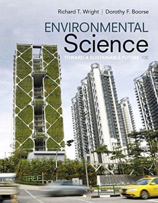 Image of Environmental Science : Toward A Sustainable Future