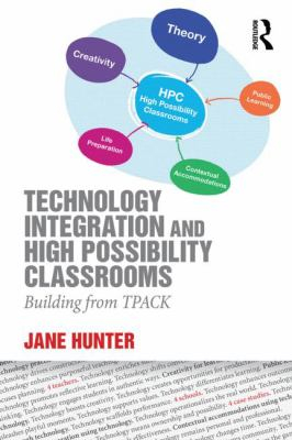 Image of Technology Integration And High Possibility Classrooms Building From Tpack