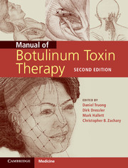 Image of Manual Of Botulinum Toxin Therapy