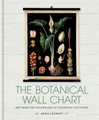 Botanical Wall Chart