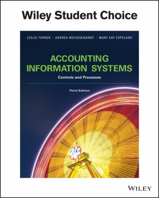 Accounting Information Systems : The Processes And Controls