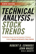 Image of Technical Analysis Of Stock Trends
